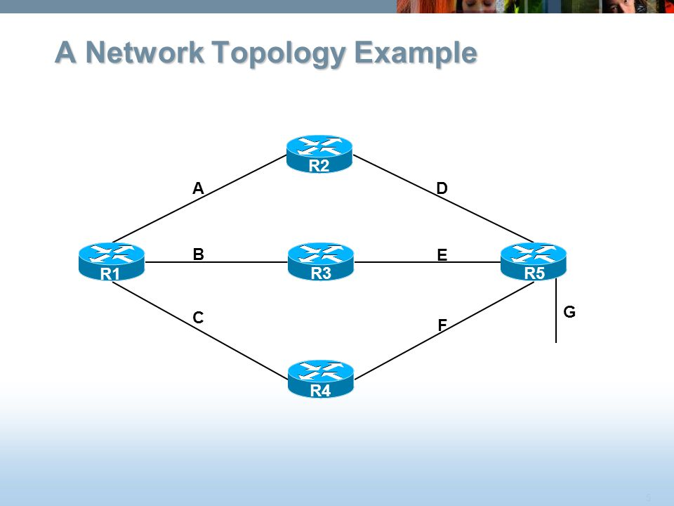 A Network Topology Example