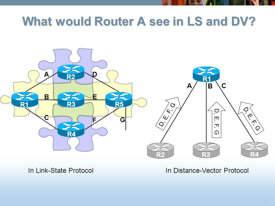 What would Router A see in LS and DV