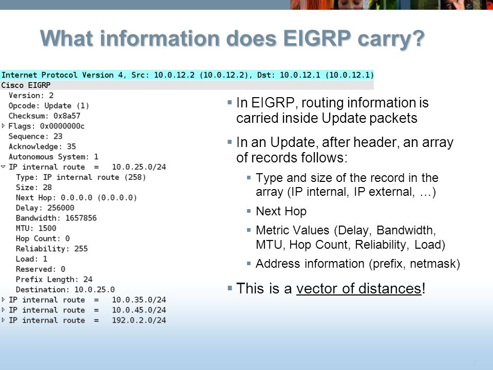 What information does EIGRP carry