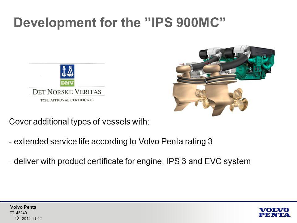 Development for the IPS 900MC