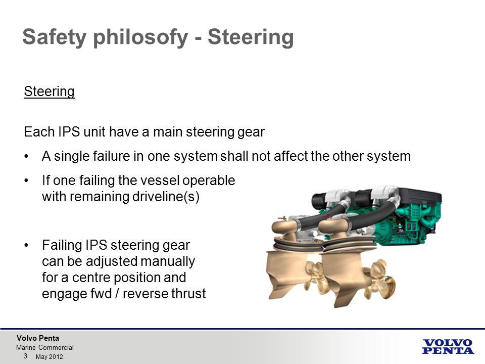 Safety philosofy - Steering
