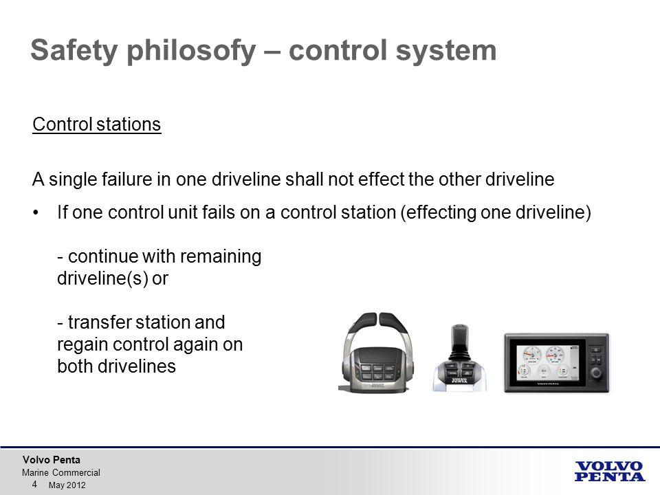 Safety philosofy – control system