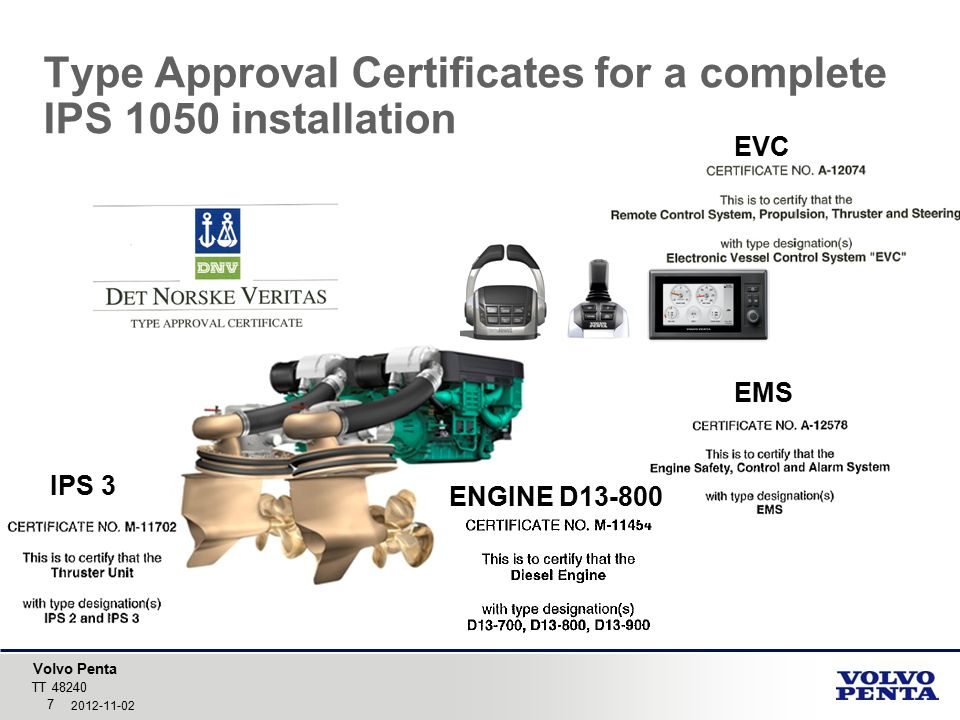 Type Approval Certificates for a complete IPS 1050 installation