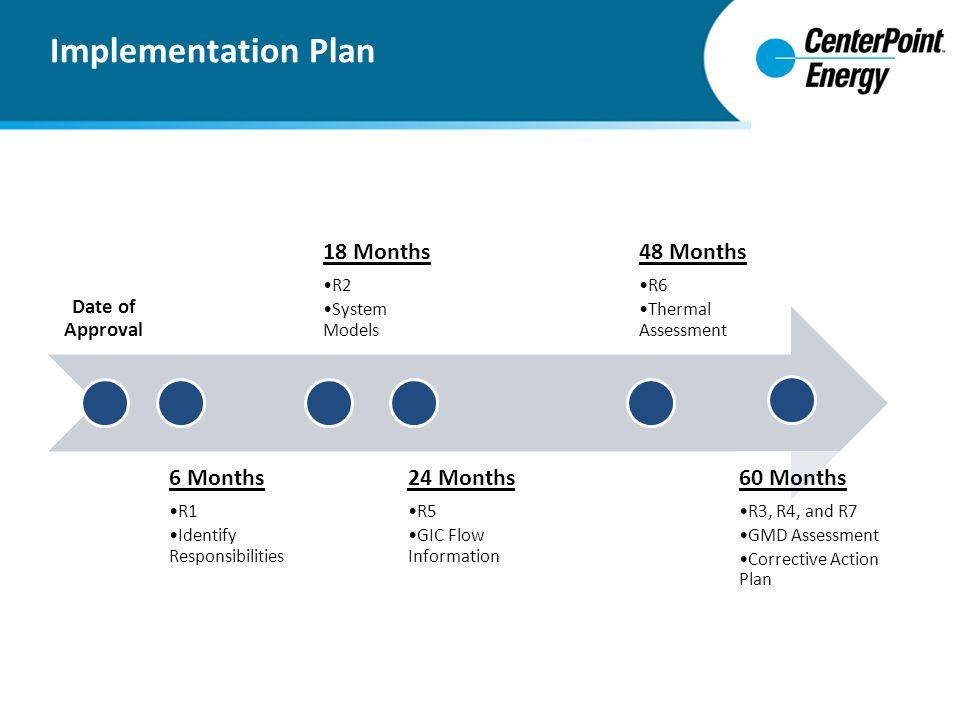 Implementation Plan 6 Months 18 Months 24 Months 48 Months 60 Months