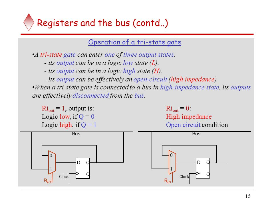 Registers and the bus (contd..)