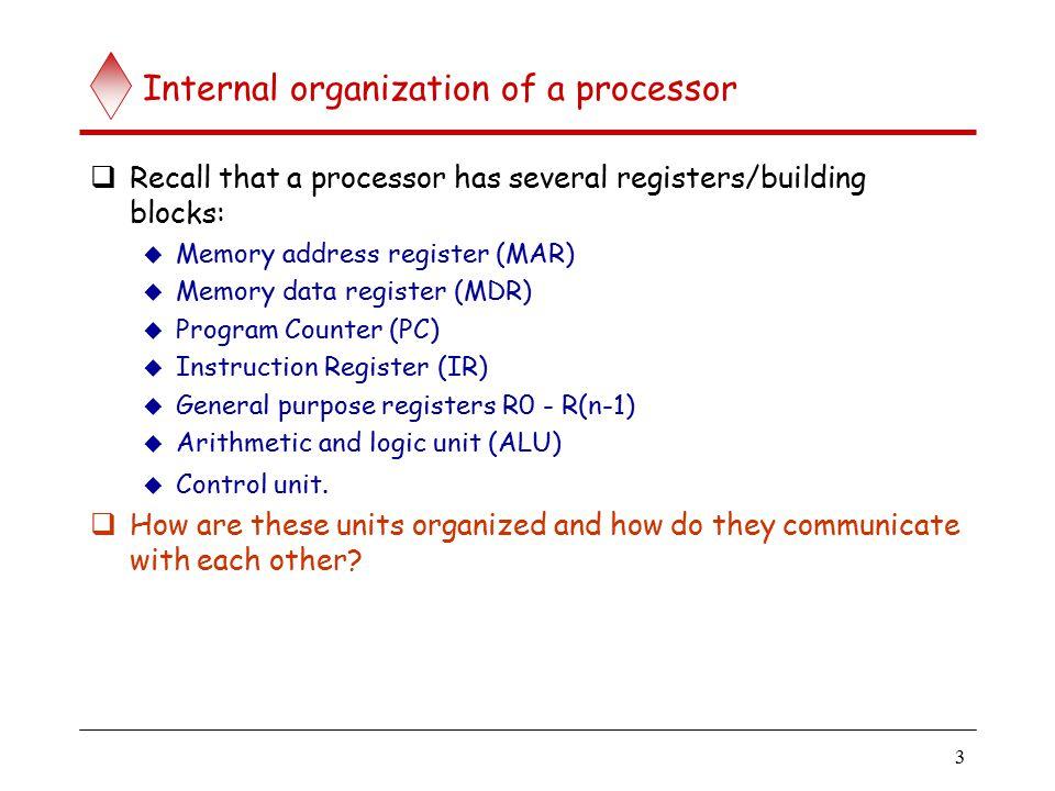 Internal organization of a processor