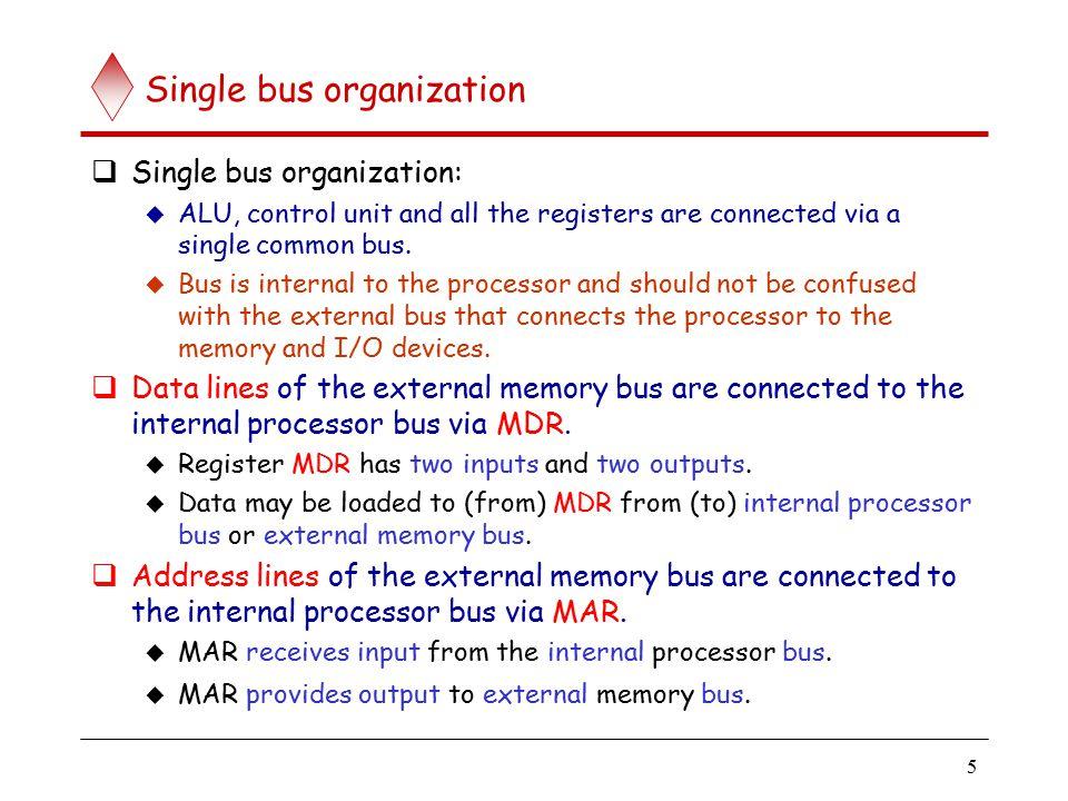 Single bus organization (contd..)