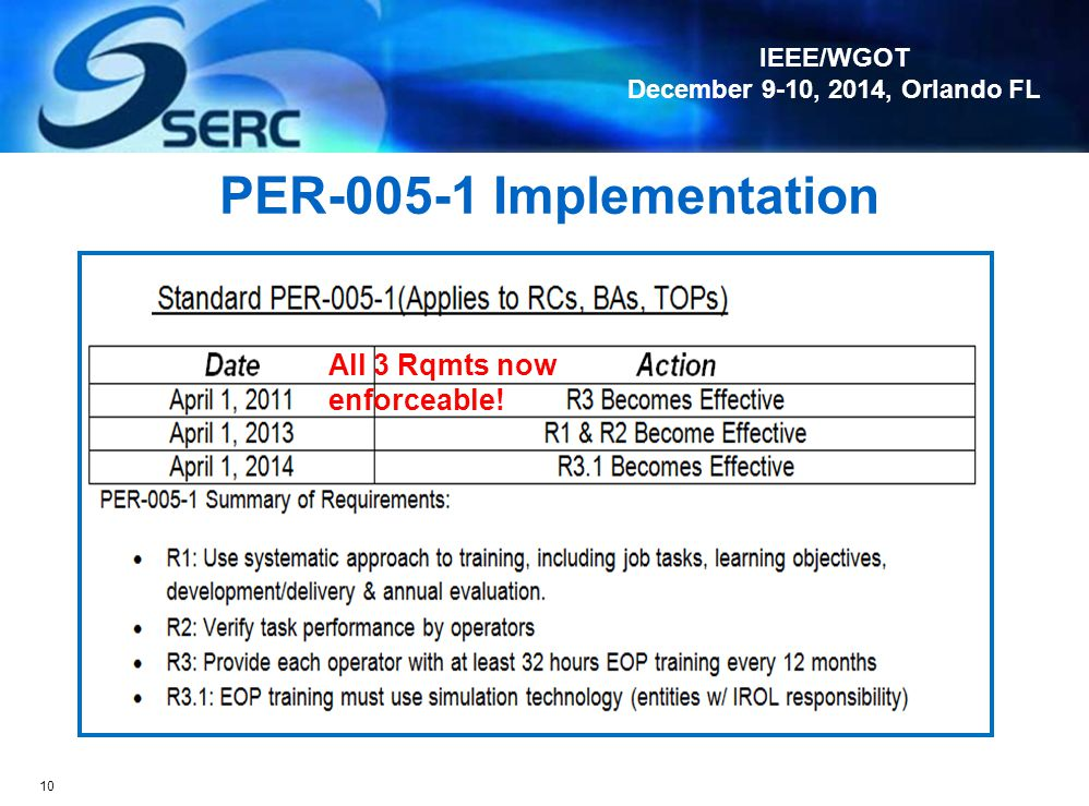 PER-005-1 Implementation All 3 Rqmts now enforceable!