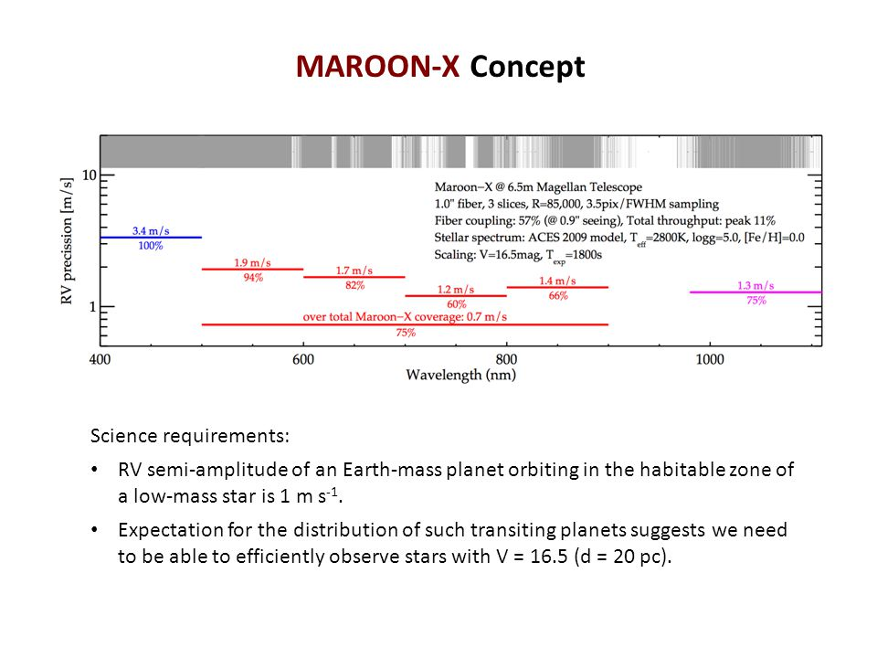MAROON-X Concept Science requirements: