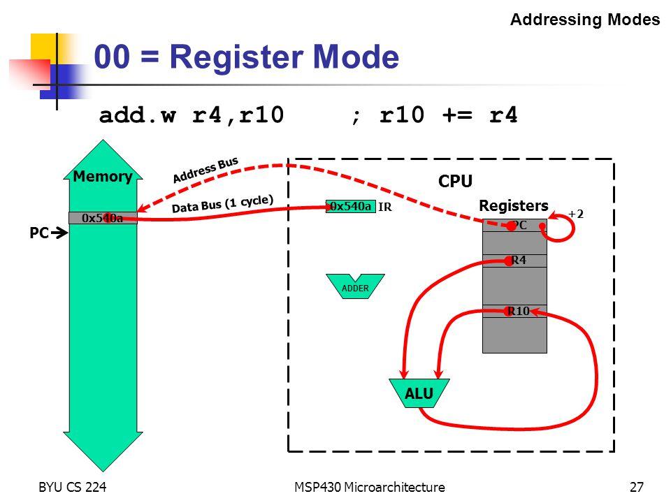MSP430 Microarchitecture