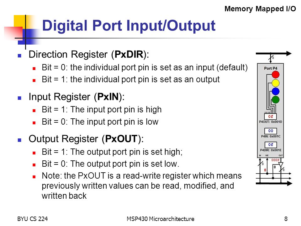 Digital Port Input/Output