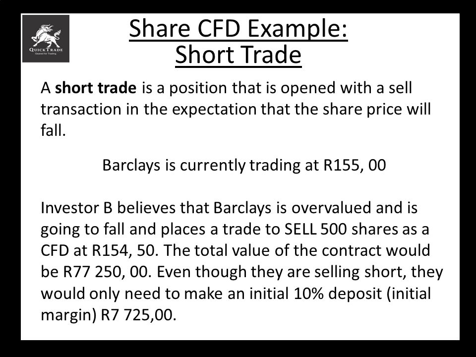 Barclays is currently trading at R155, 00