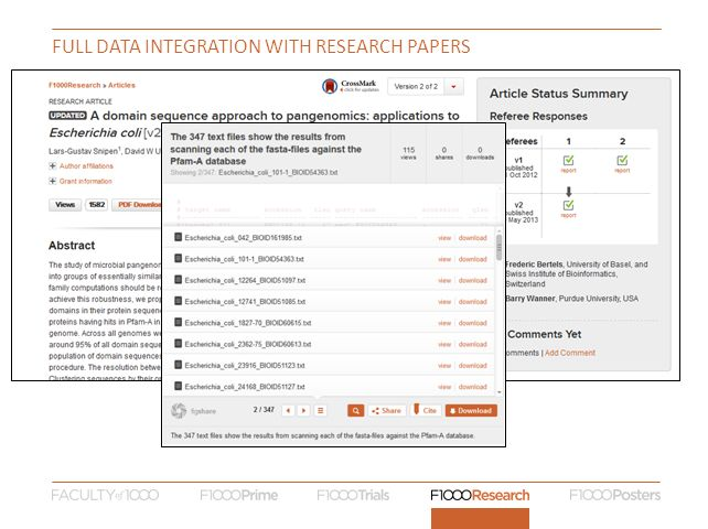Full data integration with research papers