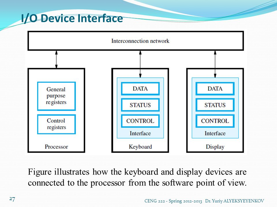 I/O Device Interface Figure illustrates how the keyboard and display devices are connected to the processor from the software point of view.