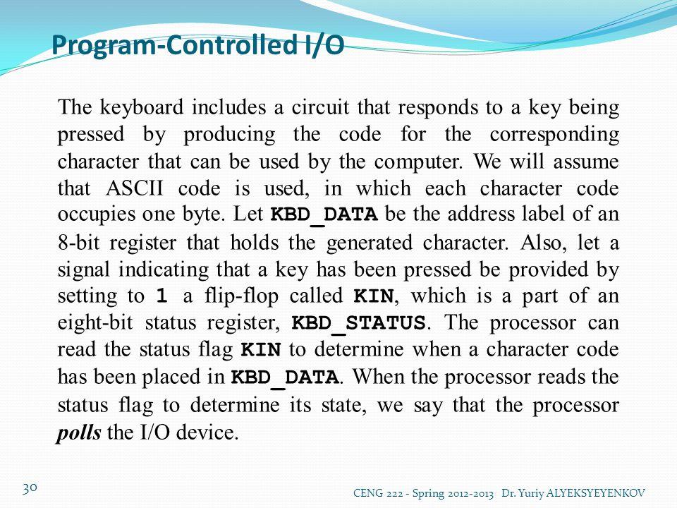 Program-Controlled I/O