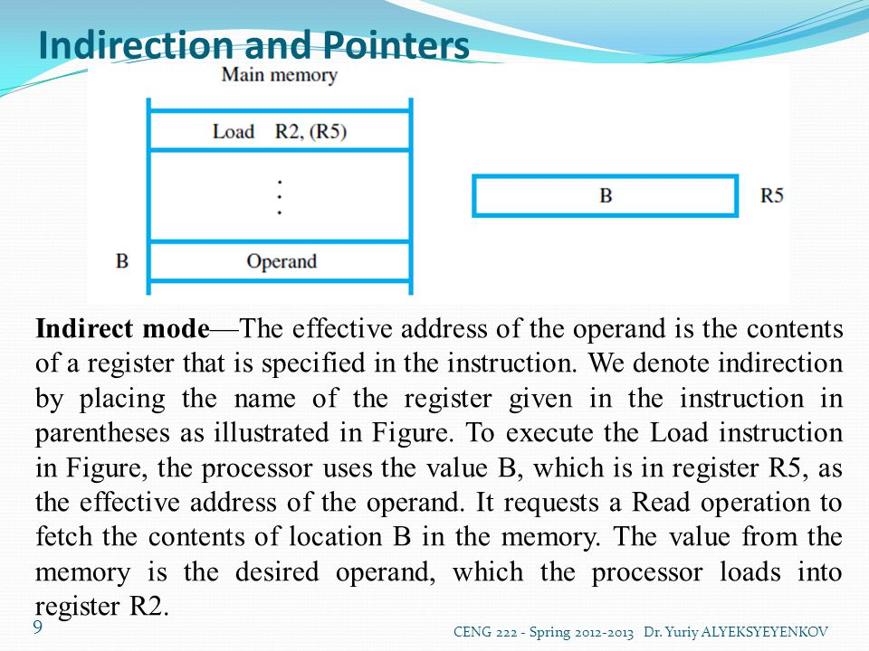 Indirection and Pointers