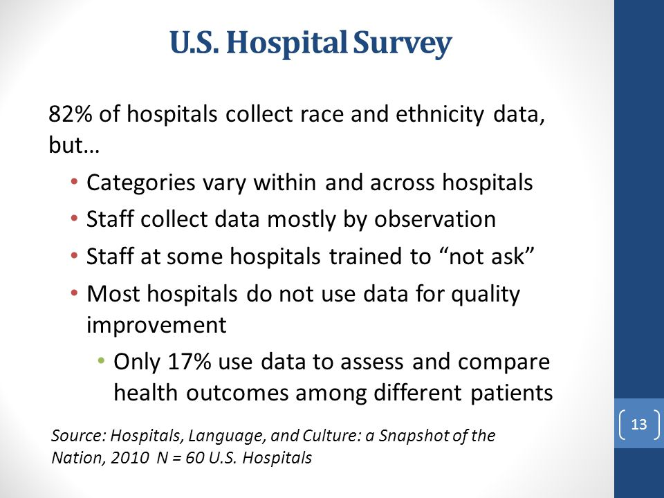 U.S. Hospital Survey 82% of hospitals collect race and ethnicity data, but… Categories vary within and across hospitals.