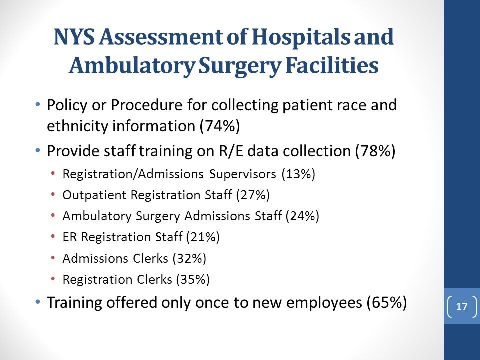NYS Assessment of Hospitals and Ambulatory Surgery Facilities