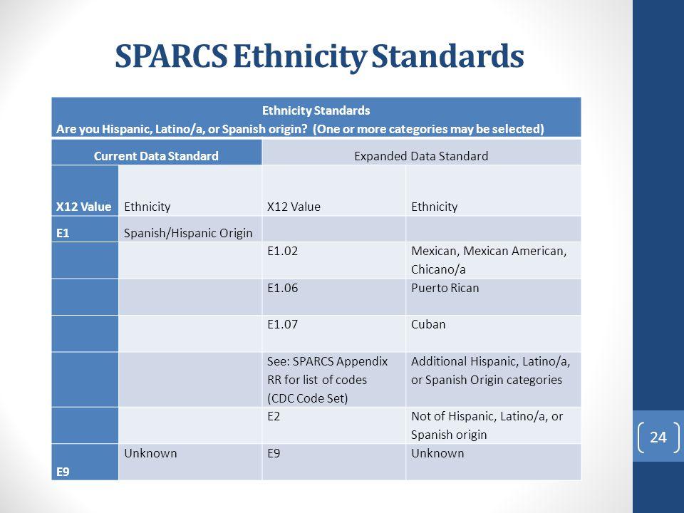 SPARCS Ethnicity Standards