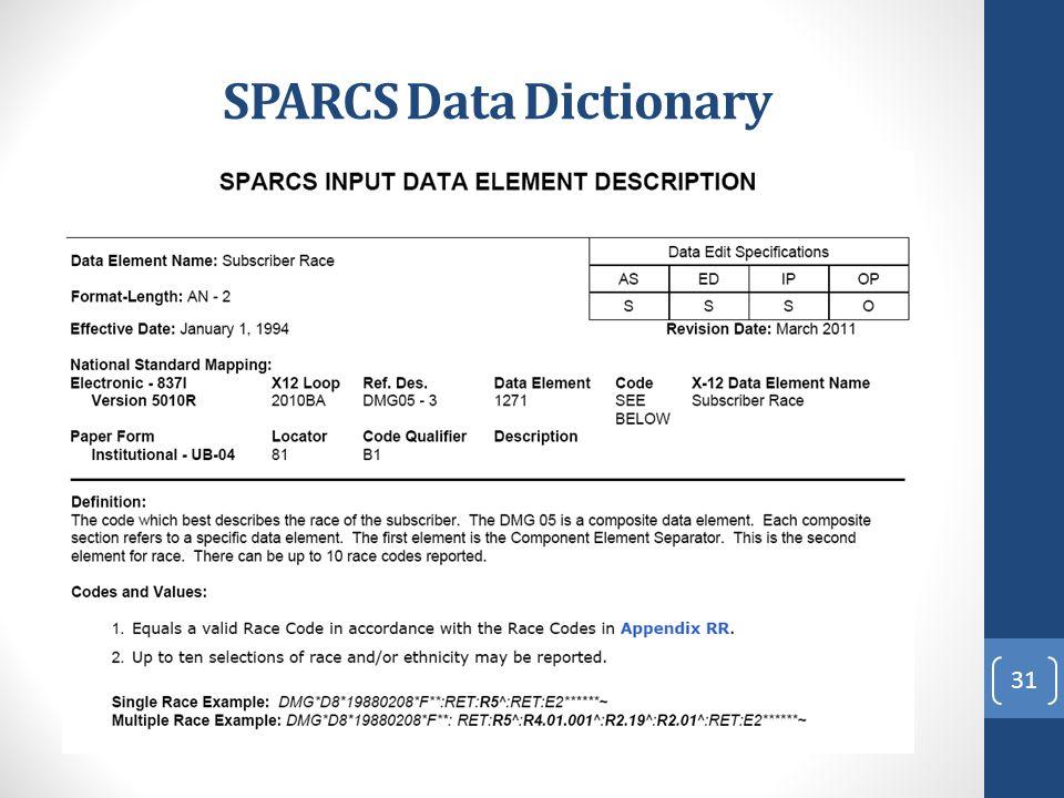 SPARCS Data Dictionary