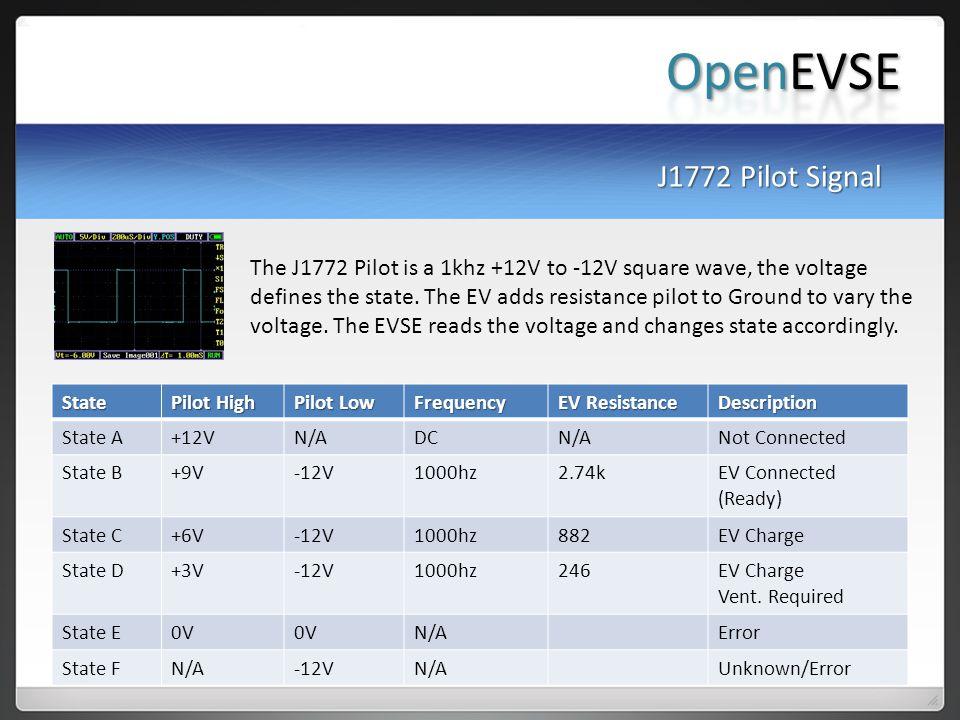 OpenEVSE J1772 Pilot Signal