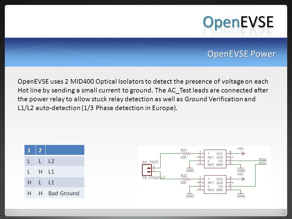 OpenEVSE OpenEVSE Power