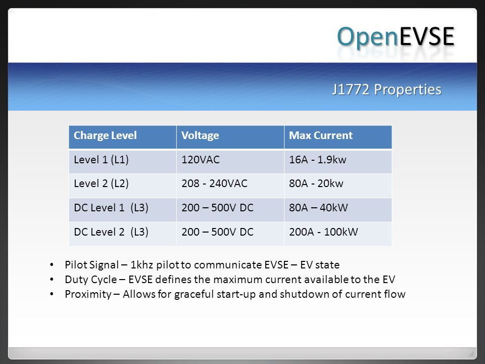 OpenEVSE J1772 Properties Charge Level Voltage Max Current