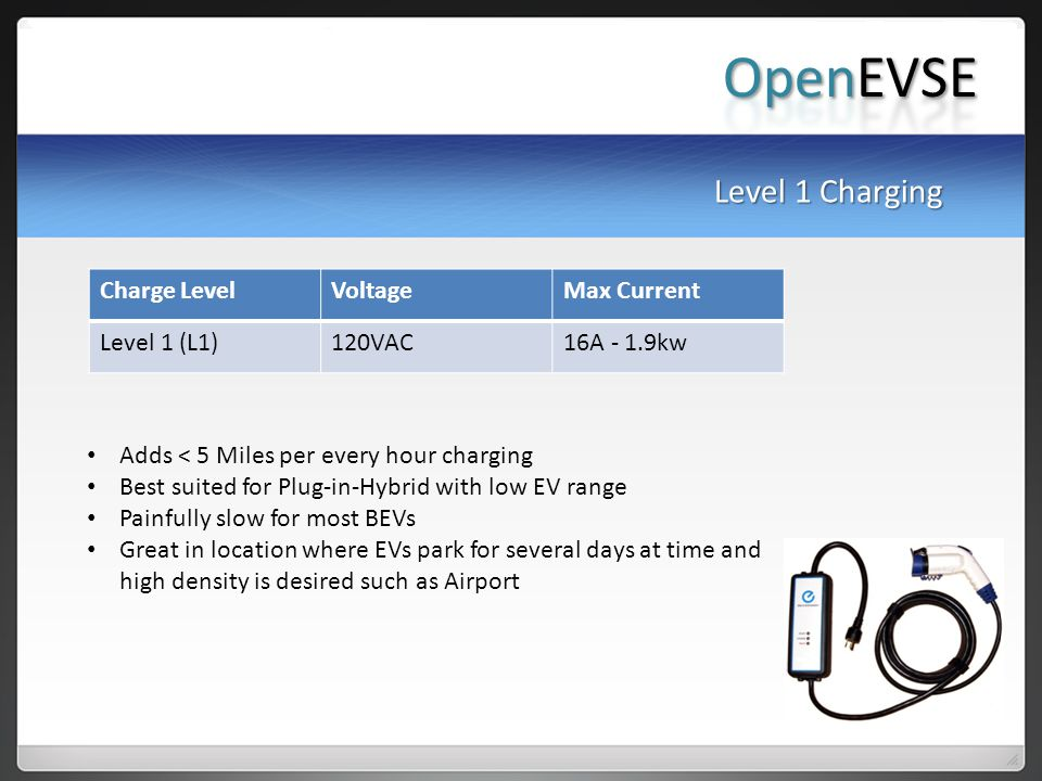 OpenEVSE Level 1 Charging Charge Level Voltage Max Current