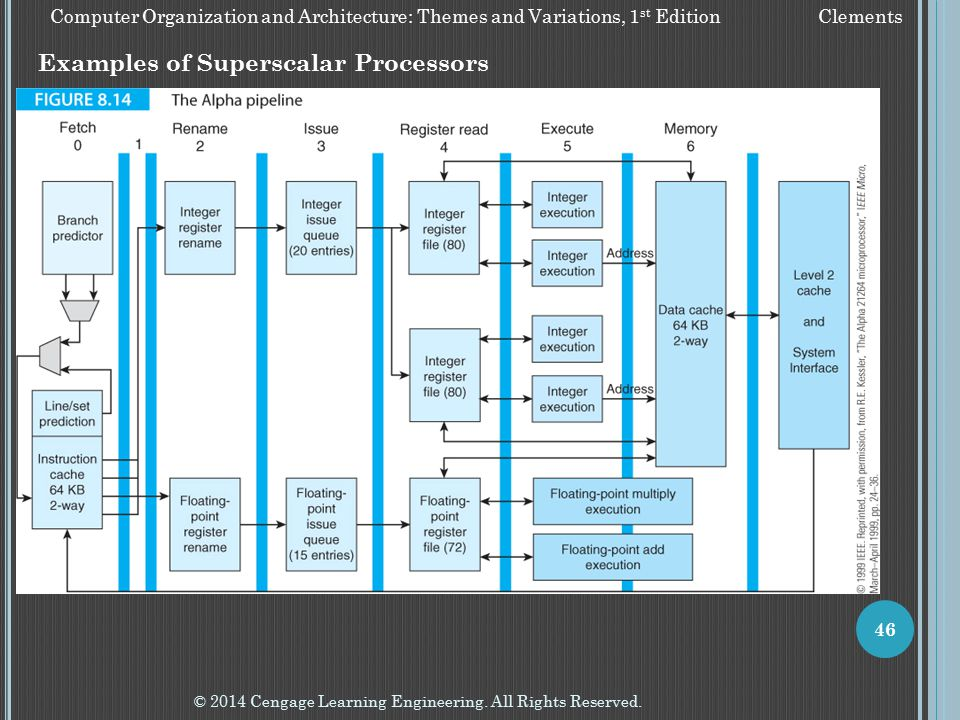 Examples of Superscalar Processors