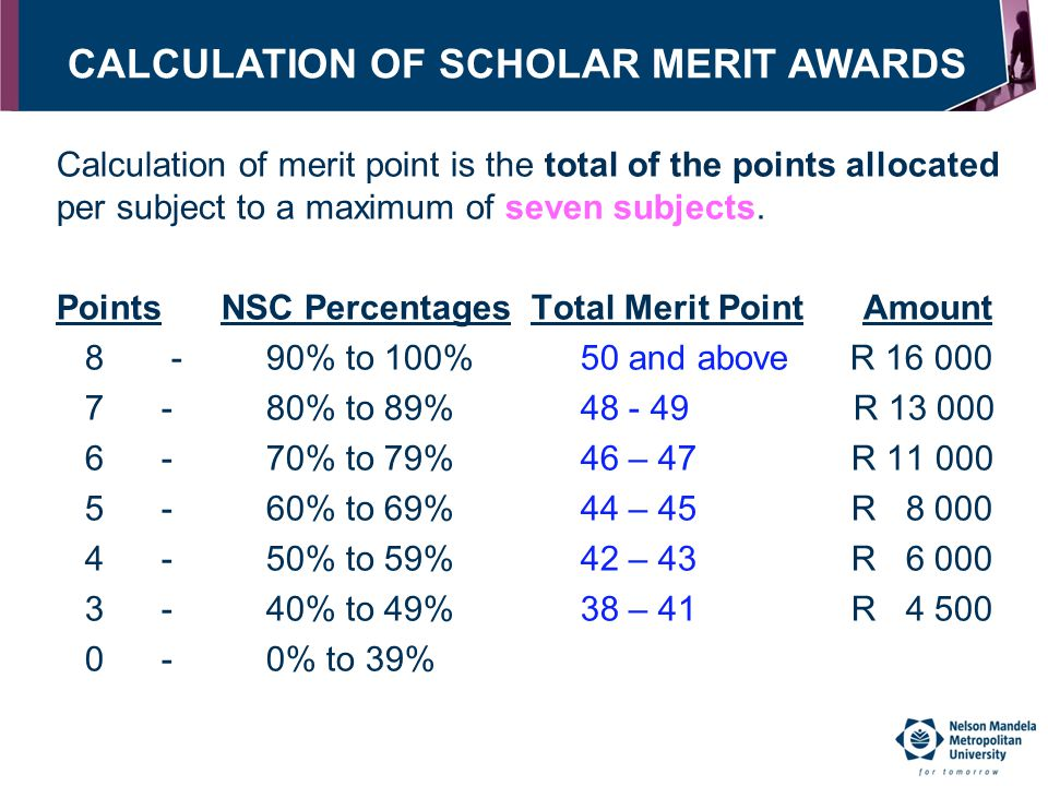 CALCULATION OF SCHOLAR MERIT AWARDS
