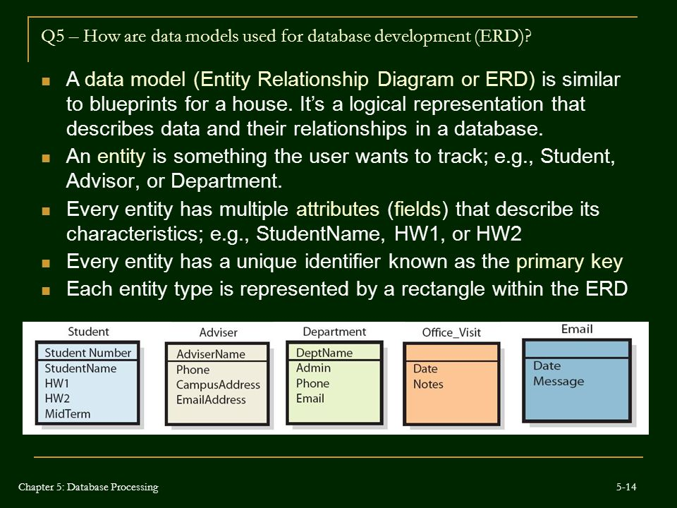 Q5 – How are data models used for database development (ERD)
