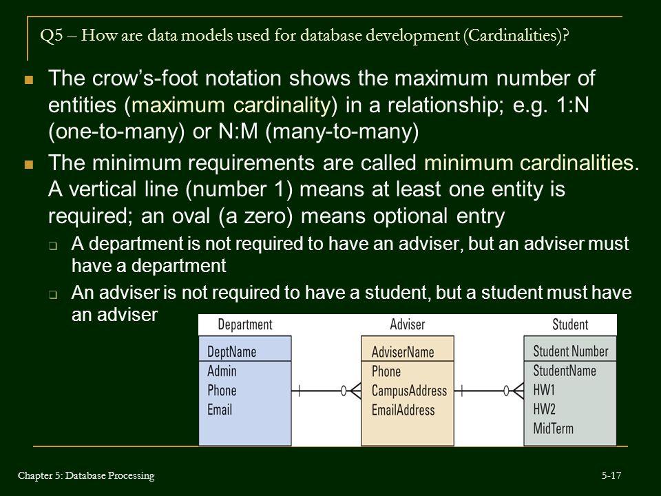 Q5 – How are data models used for database development (Cardinalities)