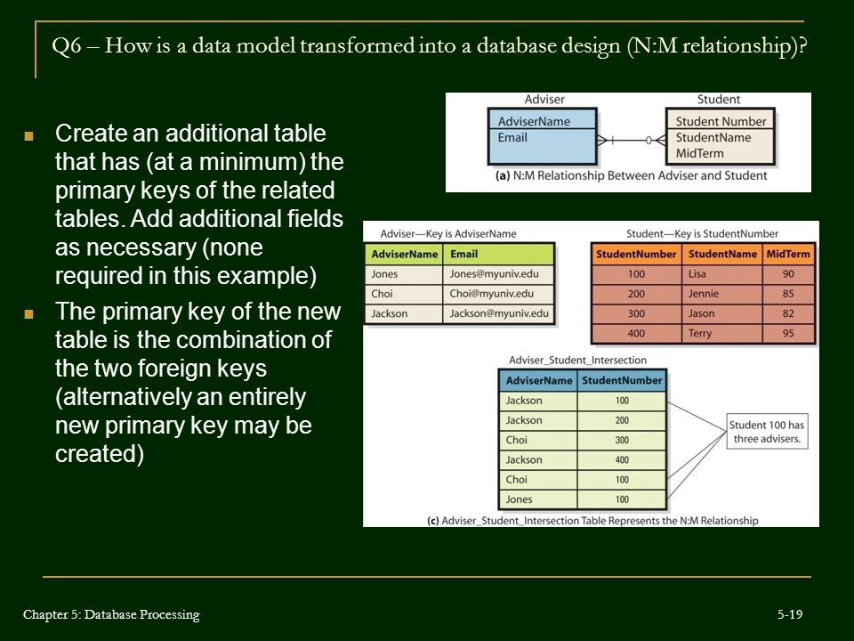 Q6 – How is a data model transformed into a database design (N:M relationship)
