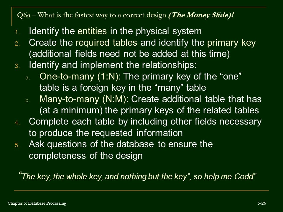 Q6a – What is the fastest way to a correct design (The Money Slide)!