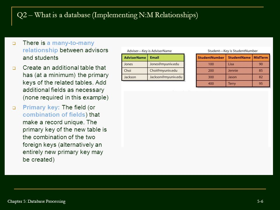 Q2 – What is a database (Implementing N:M Relationships)