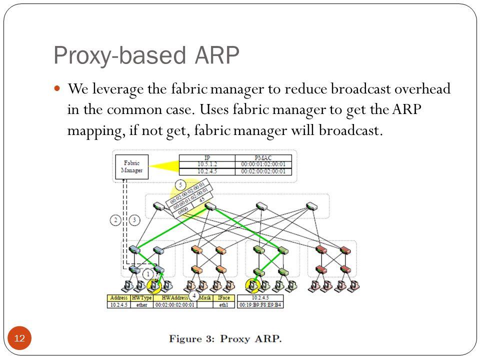 Proxy-based ARP