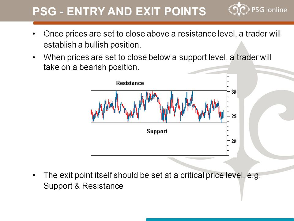 PSG - ENTRY AND EXIT POINTS