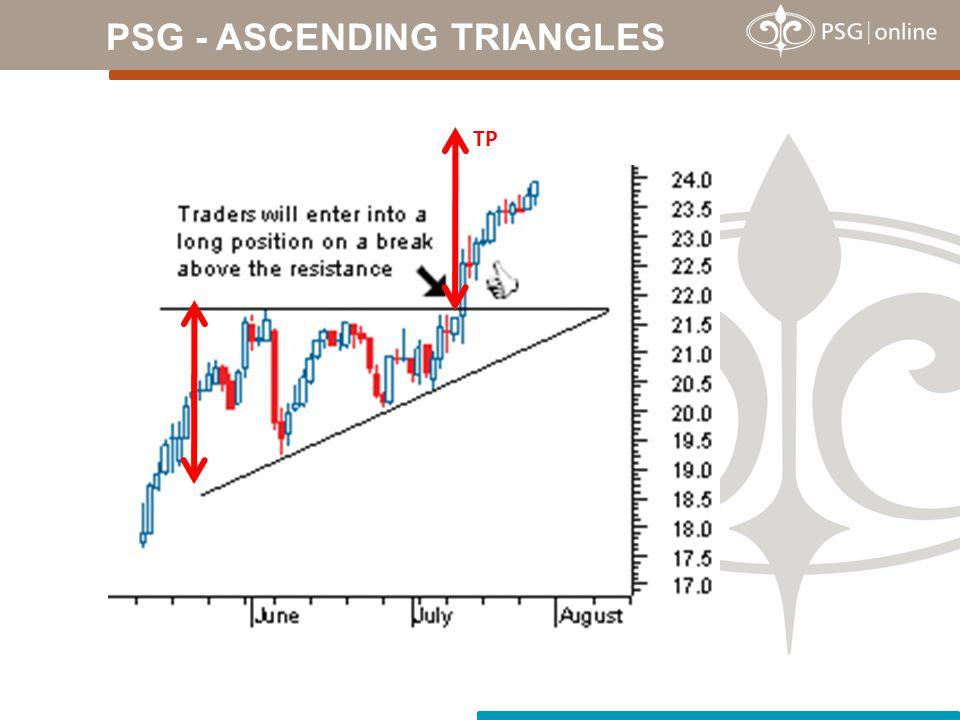 PSG - ASCENDING TRIANGLES