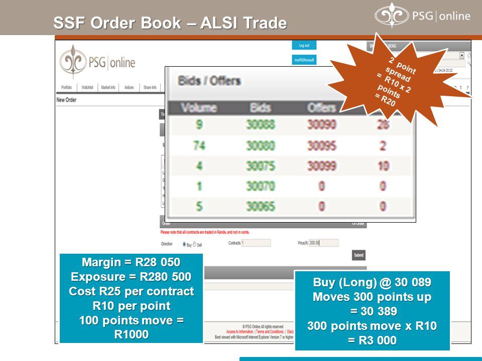 SSF Order Book – ALSI Trade