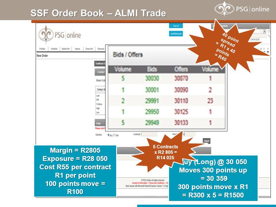 SSF Order Book – ALMI Trade