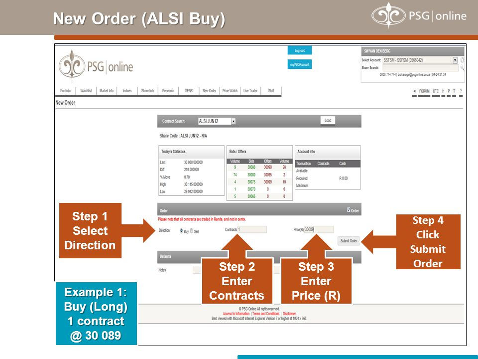 New Order (ALSI Buy) Step 1 Select Direction Step 4 Click Submit Order
