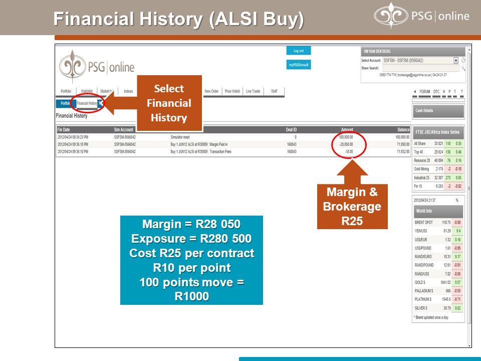 Financial History (ALSI Buy)