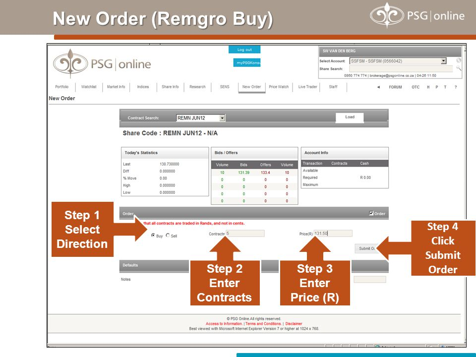 New Order (Remgro Buy) Step 1 Select Direction Step 4 Click Submit