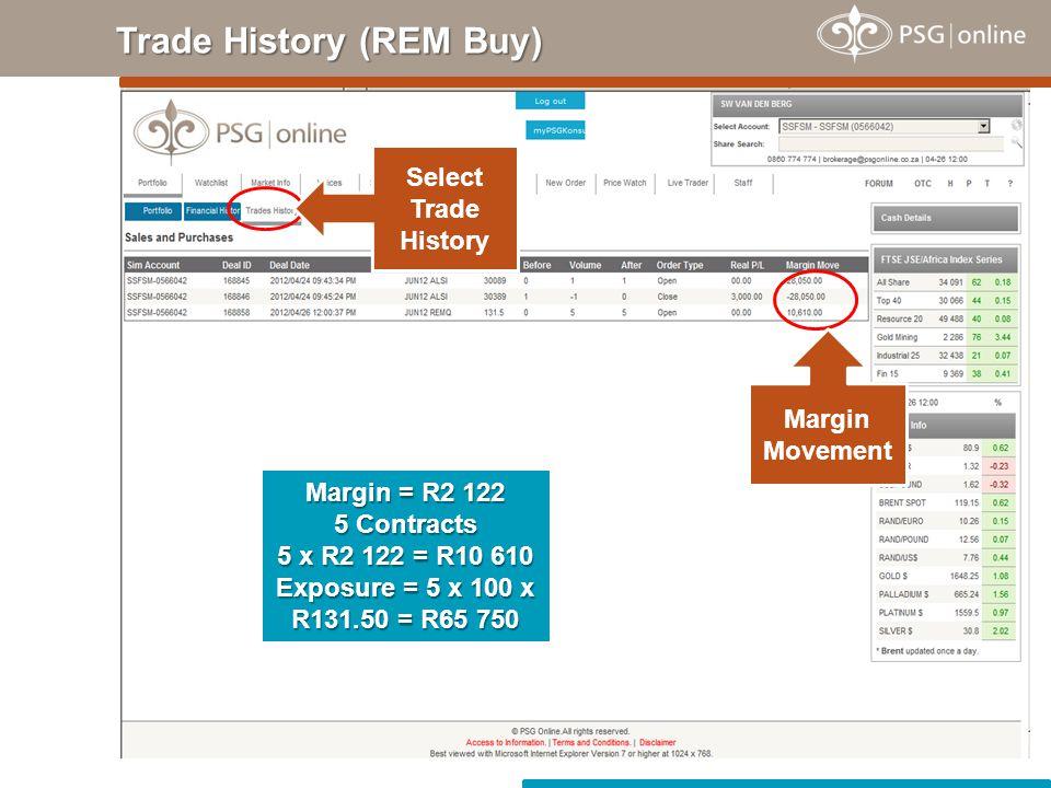 Trade History (REM Buy)