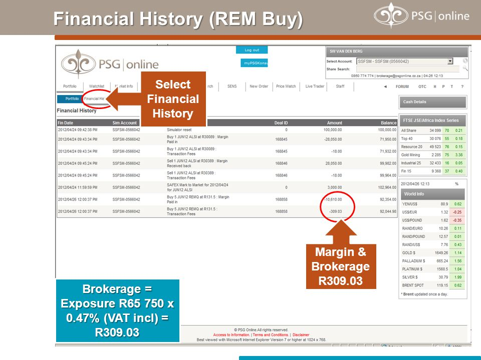 Financial History (REM Buy)