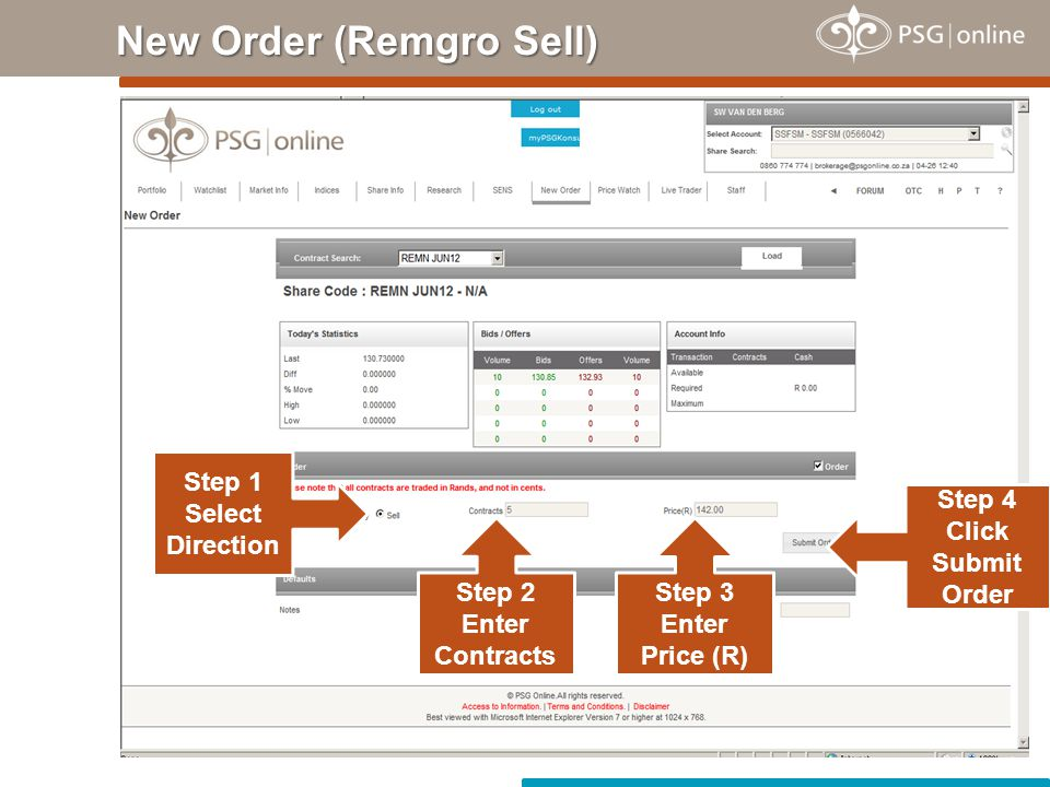 New Order (Remgro Sell)