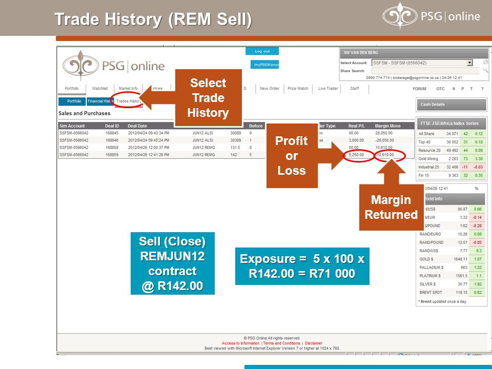 Trade History (REM Sell)