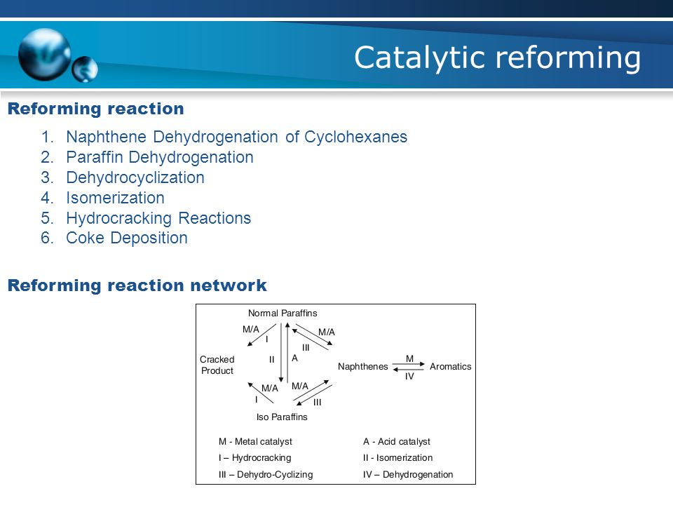Catalytic reforming Reforming reaction