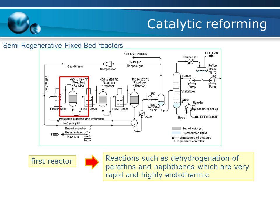 Catalytic reforming Semi-Regenerative Fixed Bed reactors