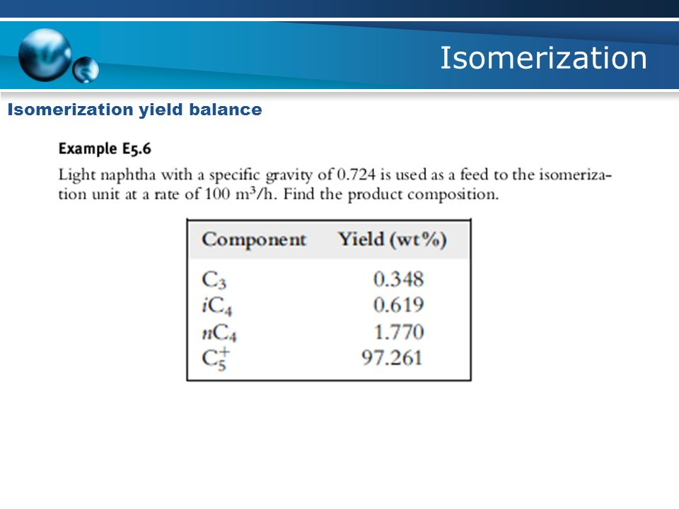 Isomerization Isomerization yield balance
